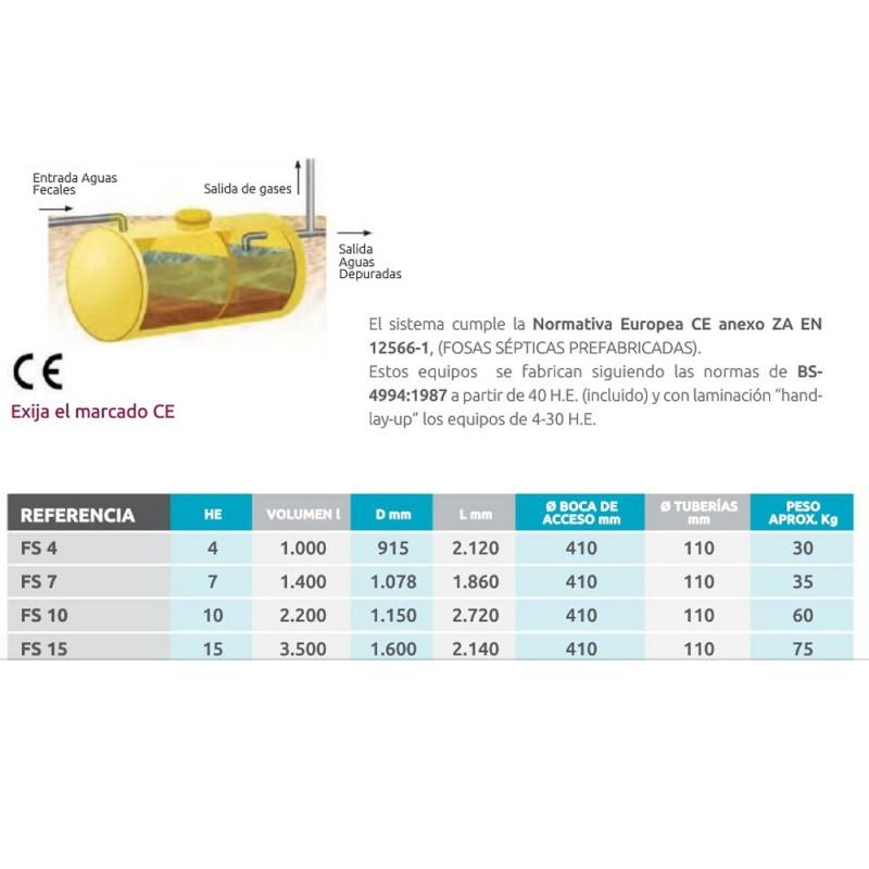 Fosa séptica Remosa FS7 de 1400 litros