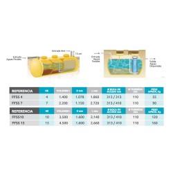 Remosa FFSS- Fosas sépticas con filtro