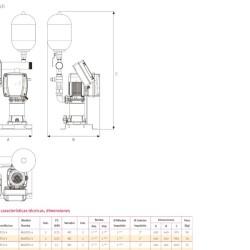Espa CKE1- Equipos de presión simple monofásico